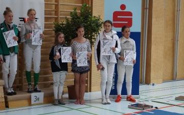 Österreichische Jugendmeisterschaften_7